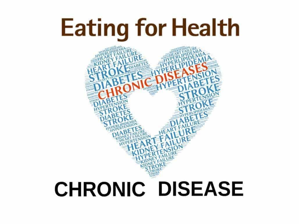 Chronic Disease & Inflammation